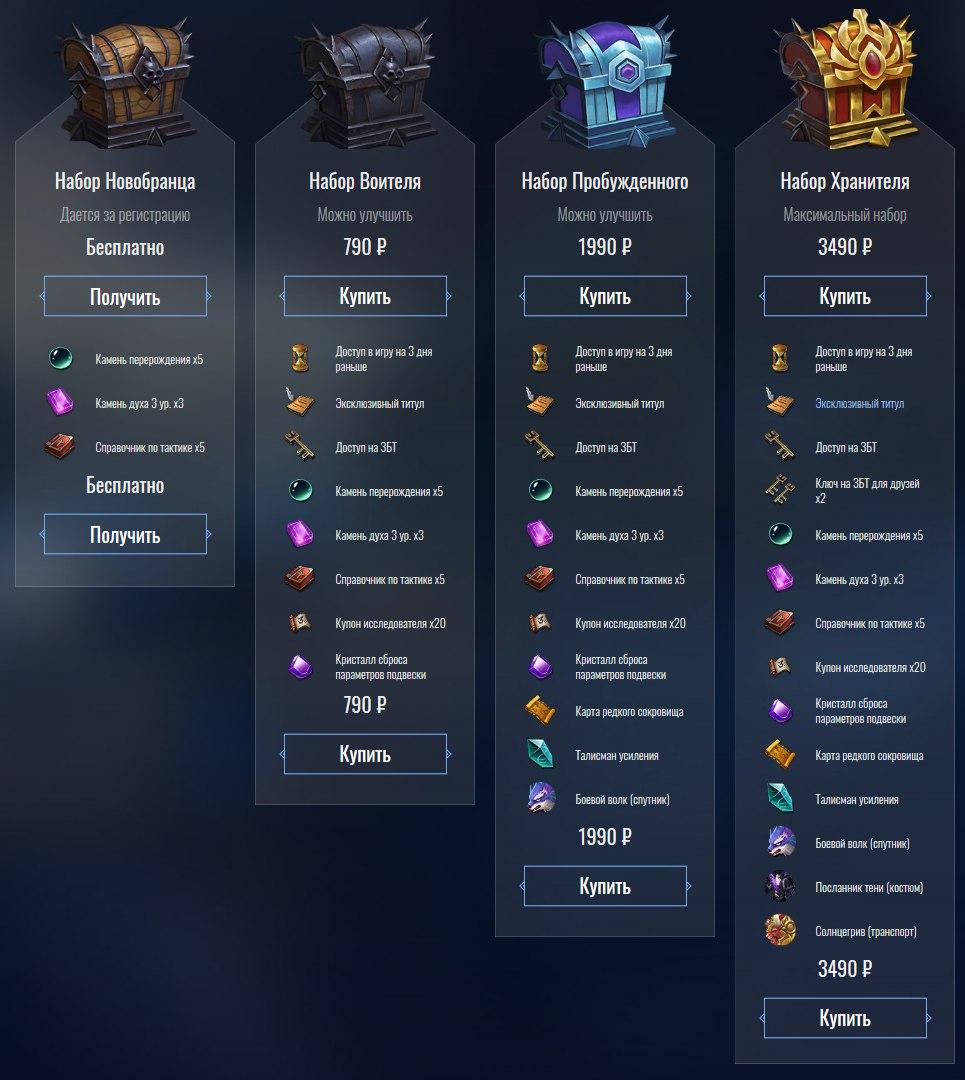 Наборы раннего доступа к ММОРПГ игре Eternal Magic